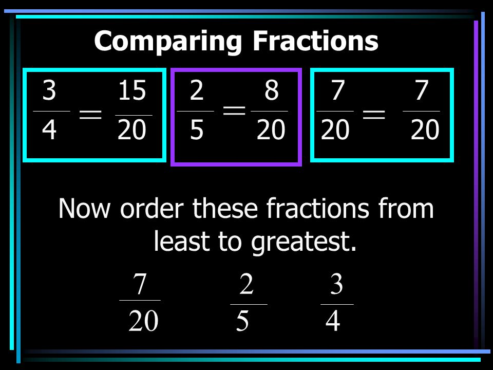 Now order these fractions from least to greatest.