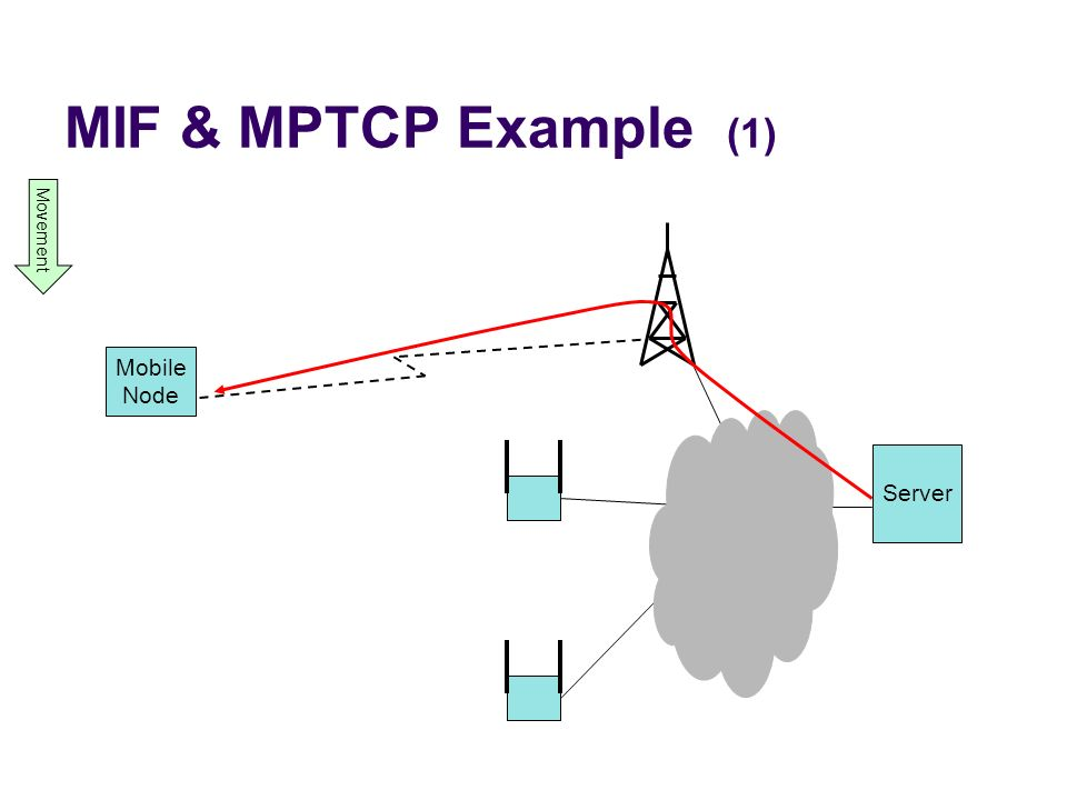 MIF & MPTCP Example (1) Movement Mobile Node Server