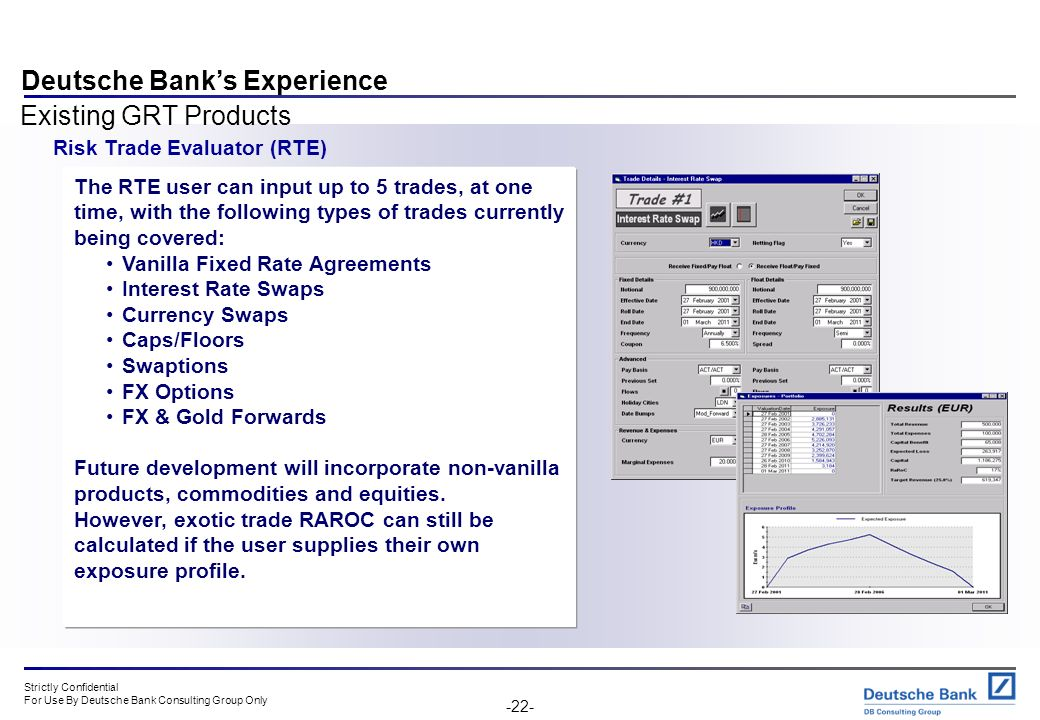 Deutsche Bank's Experience Existing GRT Products