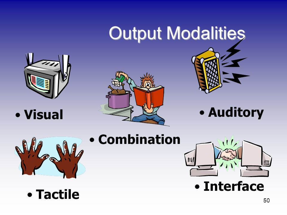 Output Modalities Auditory Visual Combination Interface Tactile