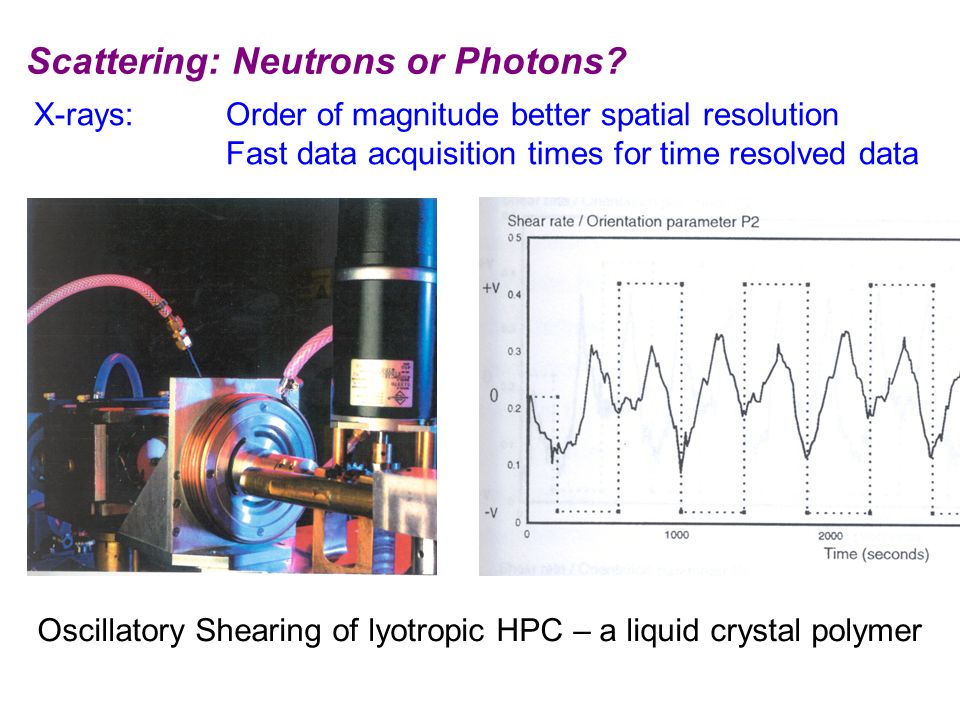 Scattering: Neutrons or Photons