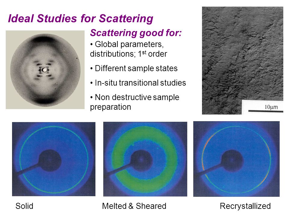 Ideal Studies for Scattering