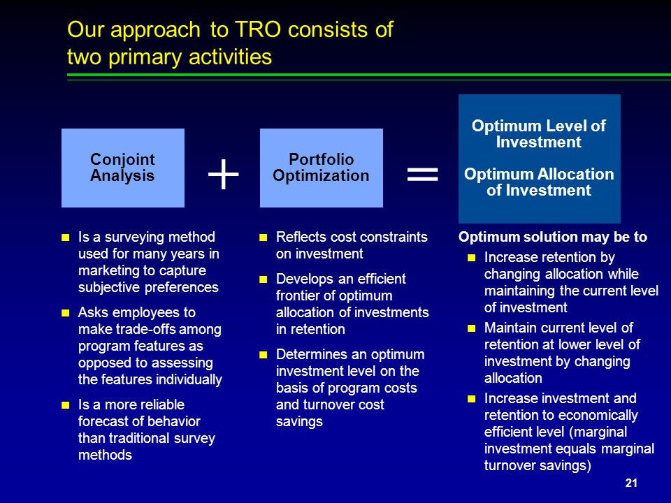 Our approach to TRO consists of two primary activities