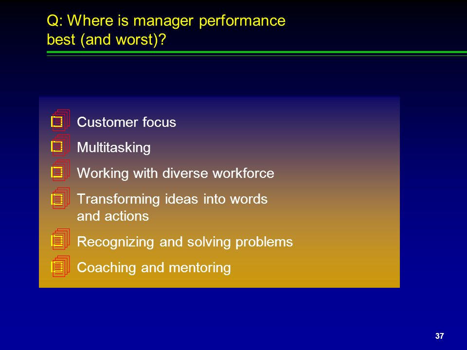 Q: Where is manager performance best (and worst)