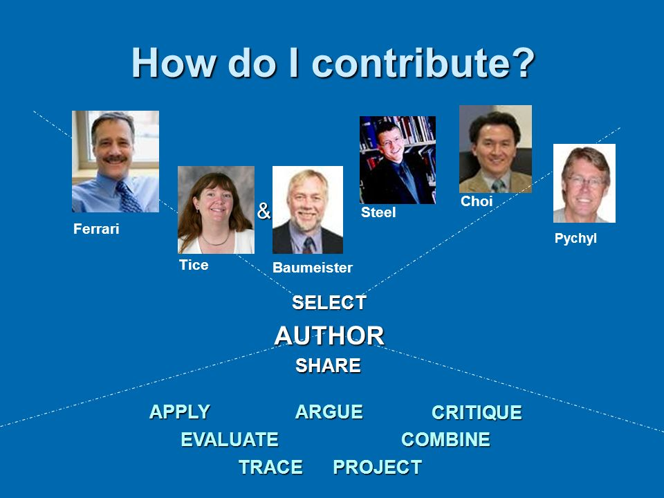 How do I contribute AUTHOR & SELECT SHARE APPLY ARGUE CRITIQUE