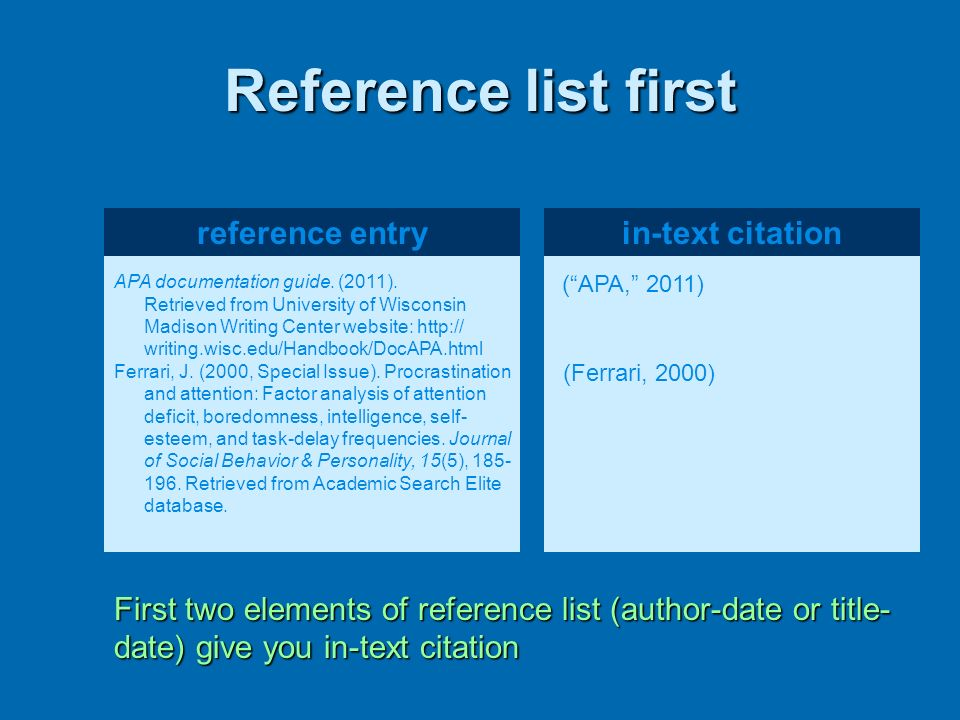 Reference list first reference entry in-text citation