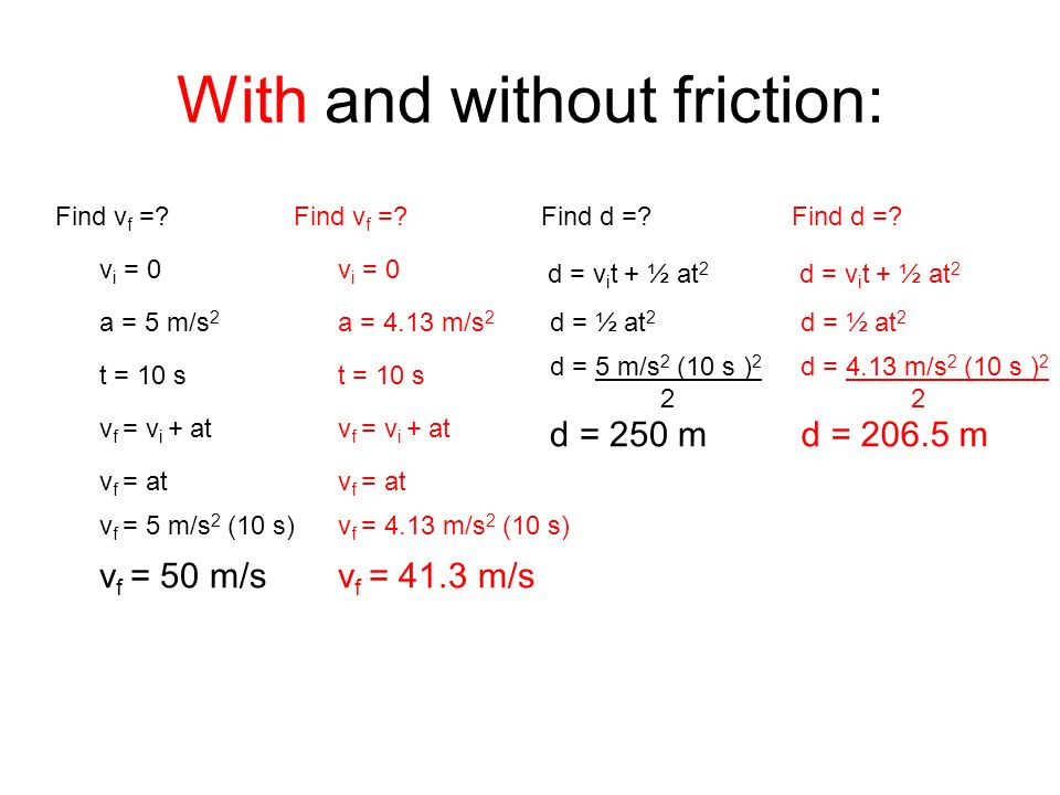 With and without friction:
