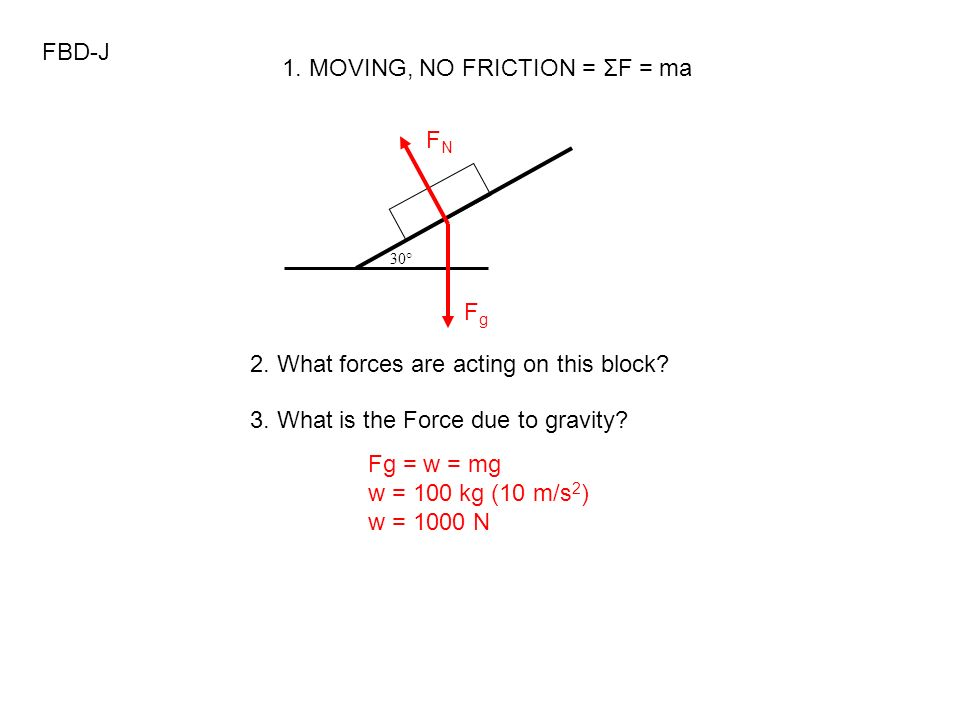1. MOVING, NO FRICTION = ΣF = ma
