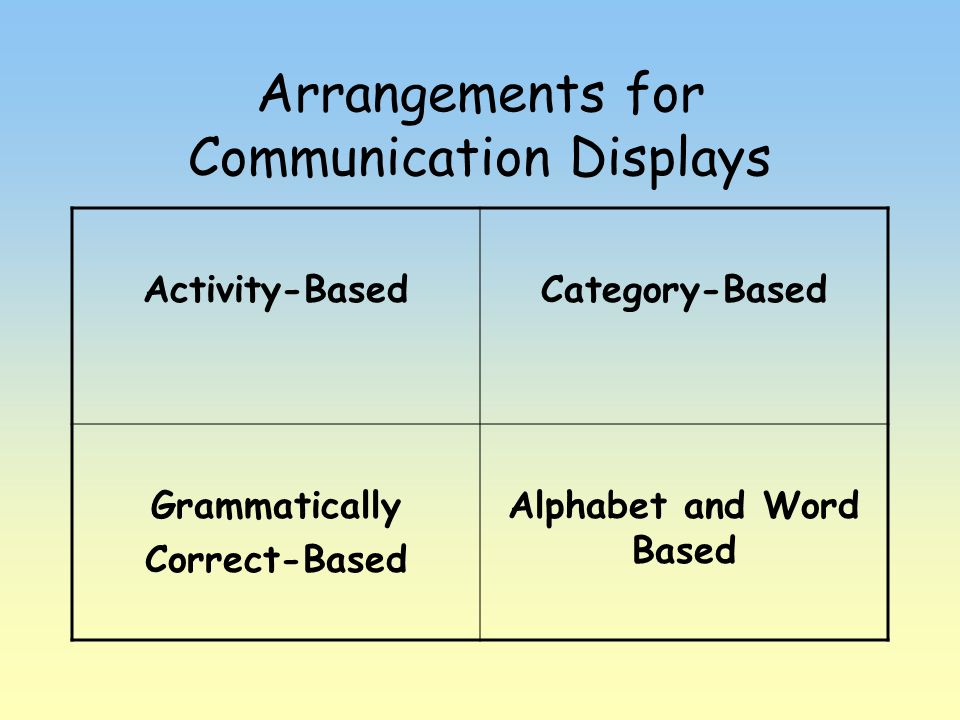 Arrangements for Communication Displays