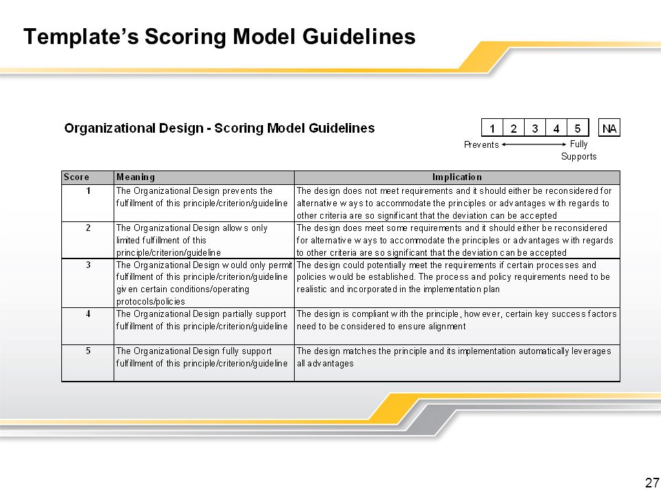 Template's Scoring Model Guidelines
