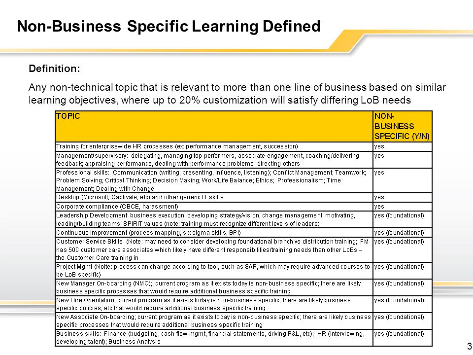 Non-Business Specific Learning Defined