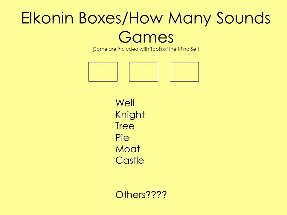 Elkonin Boxes/How Many Sounds Games (Some are included with Tools of the Mind Set)