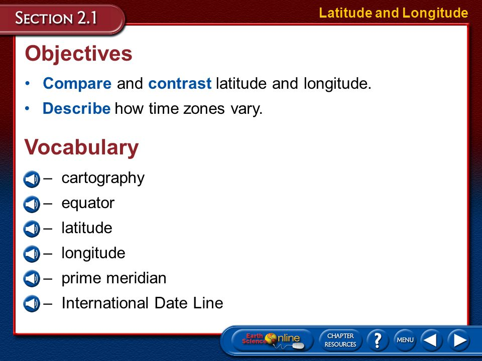 Objectives Vocabulary Compare and contrast latitude and longitude.