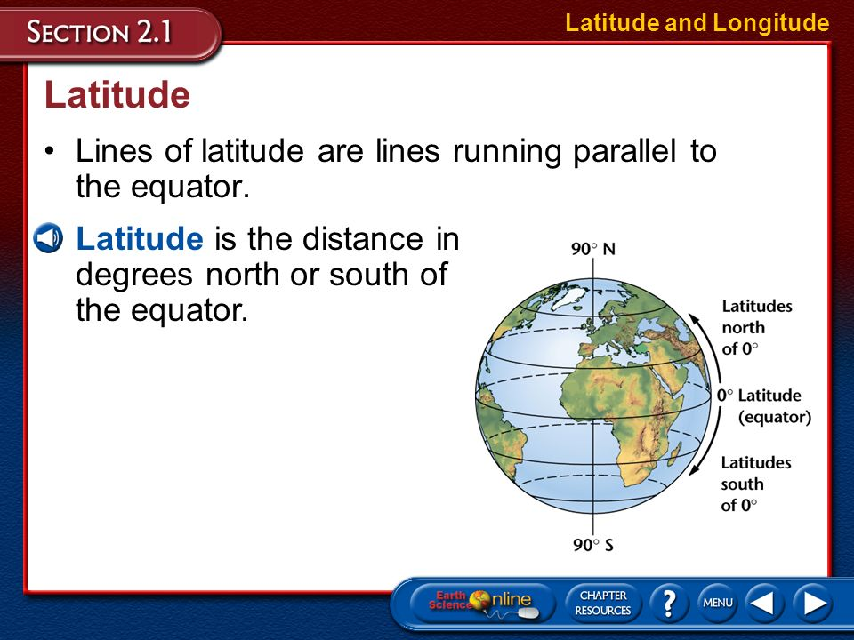 objectives vocabulary compare and contrast latitude and longitude