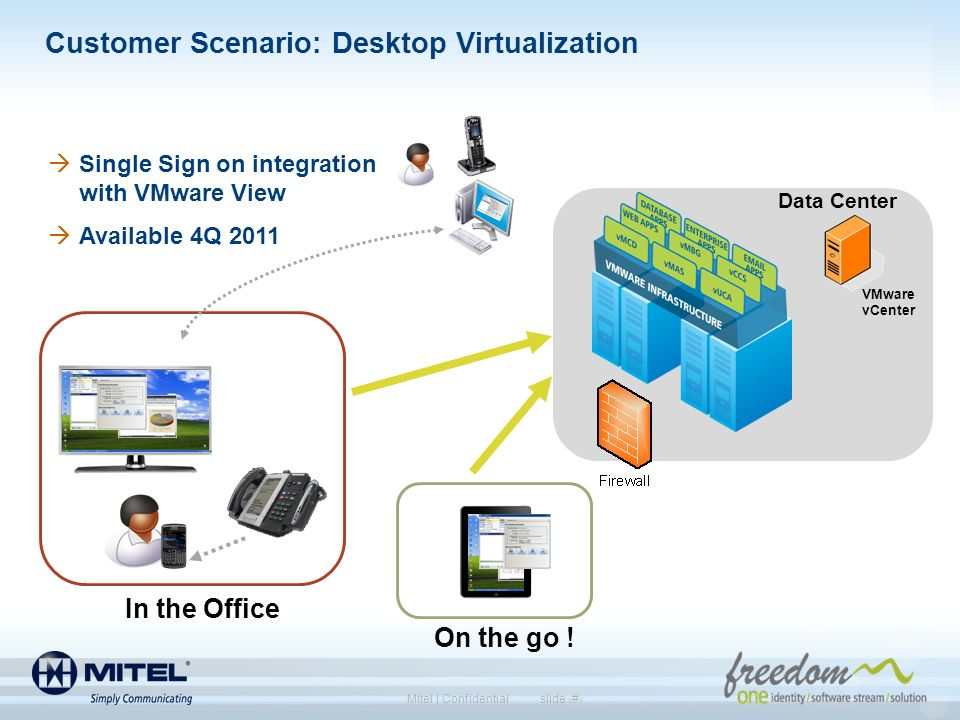 Customer Scenario: Desktop Virtualization