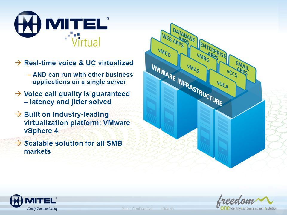 Real-time voice & UC virtualized