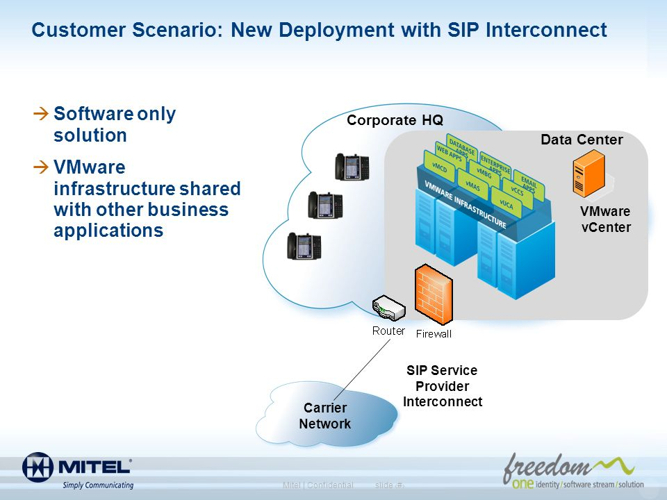 Customer Scenario: New Deployment with SIP Interconnect