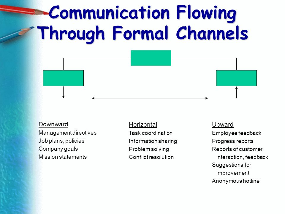Communication Flowing Through Formal Channels