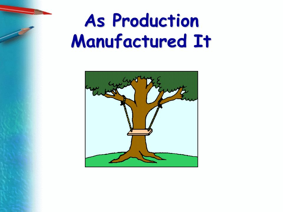 As Production Manufactured It