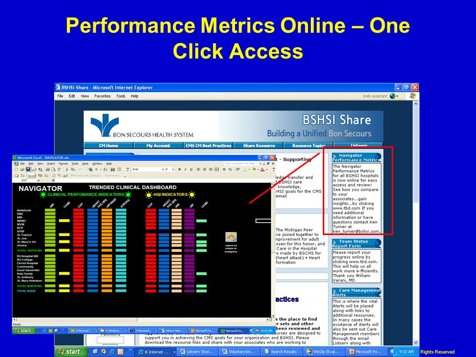 Performance Metrics Online – One Click Access