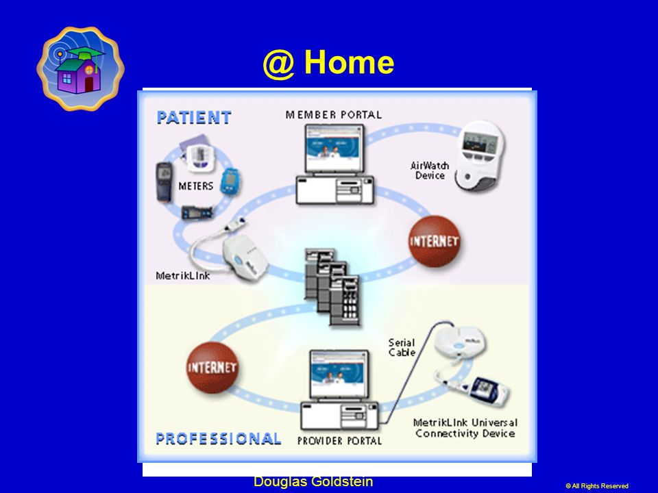 @ Home AirWatch from iMetrikus allows a patient to shares their respiratory data immediately with their doctors.