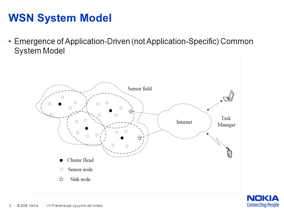 WSN System Model Emergence of Application-Driven (not Application-Specific) Common System Model.