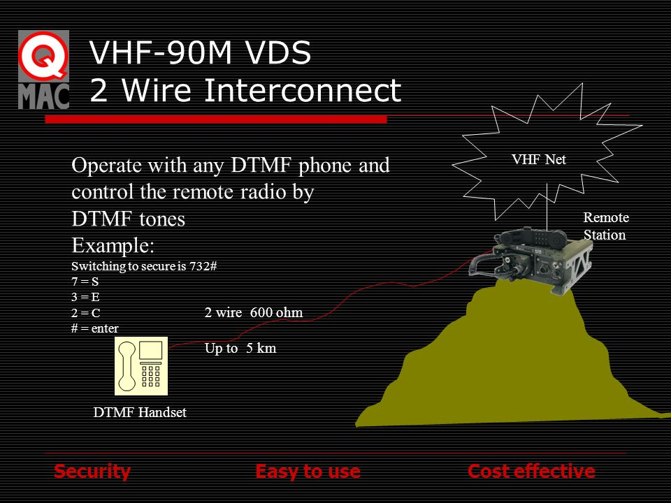 VHF-90M VDS 2 Wire Interconnect