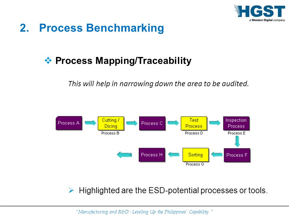 Process Benchmarking Process Mapping/Traceability
