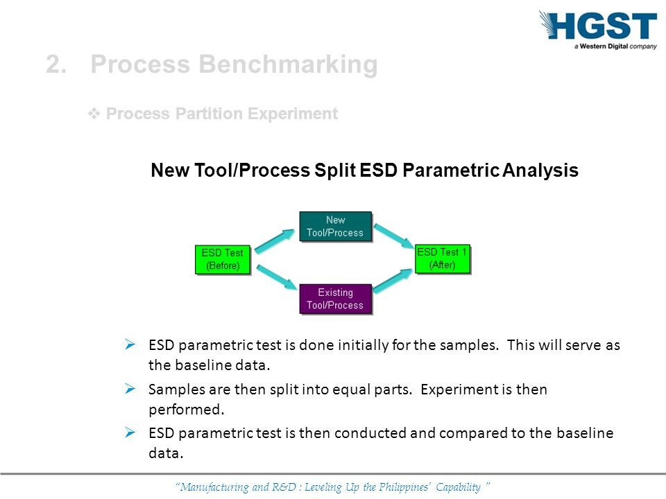 Process Benchmarking New Tool/Process Split ESD Parametric Analysis