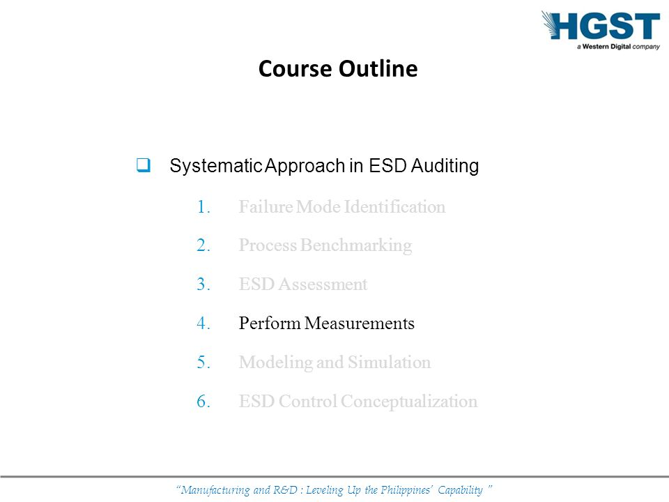 Course Outline Systematic Approach in ESD Auditing