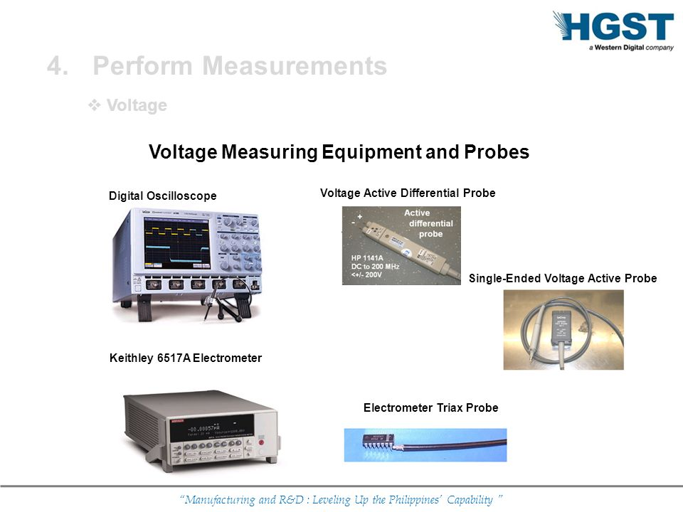 Perform Measurements Voltage Measuring Equipment and Probes Voltage