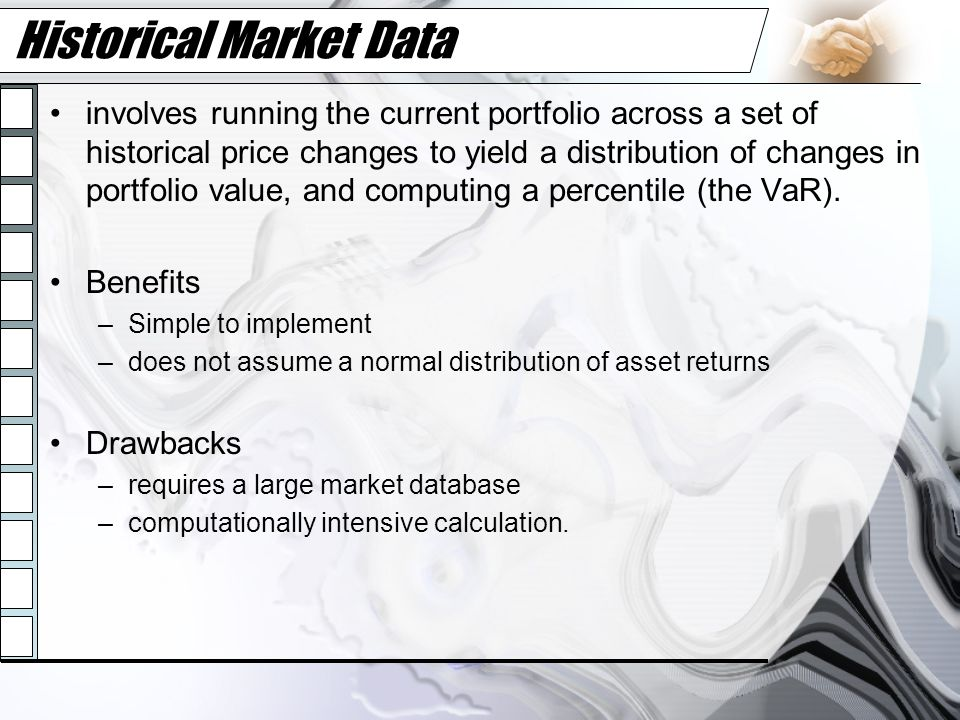 Historical Market Data