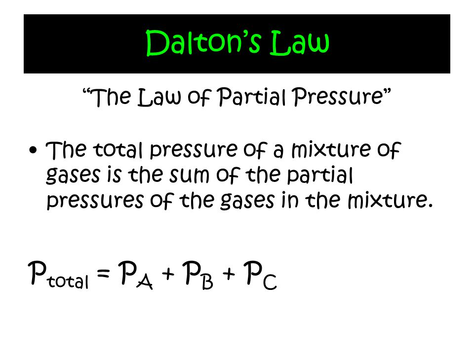 The Law of Partial Pressure