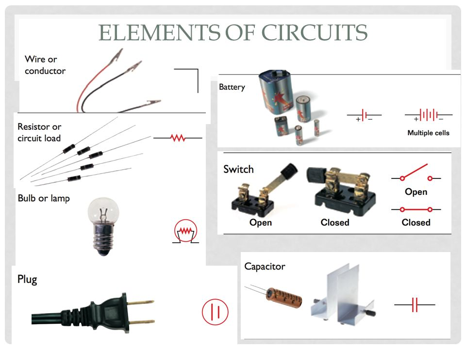 Elements of circuits