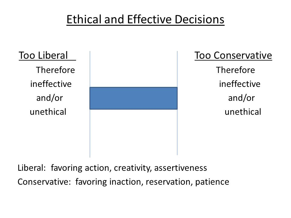 Ethical and Effective Decisions