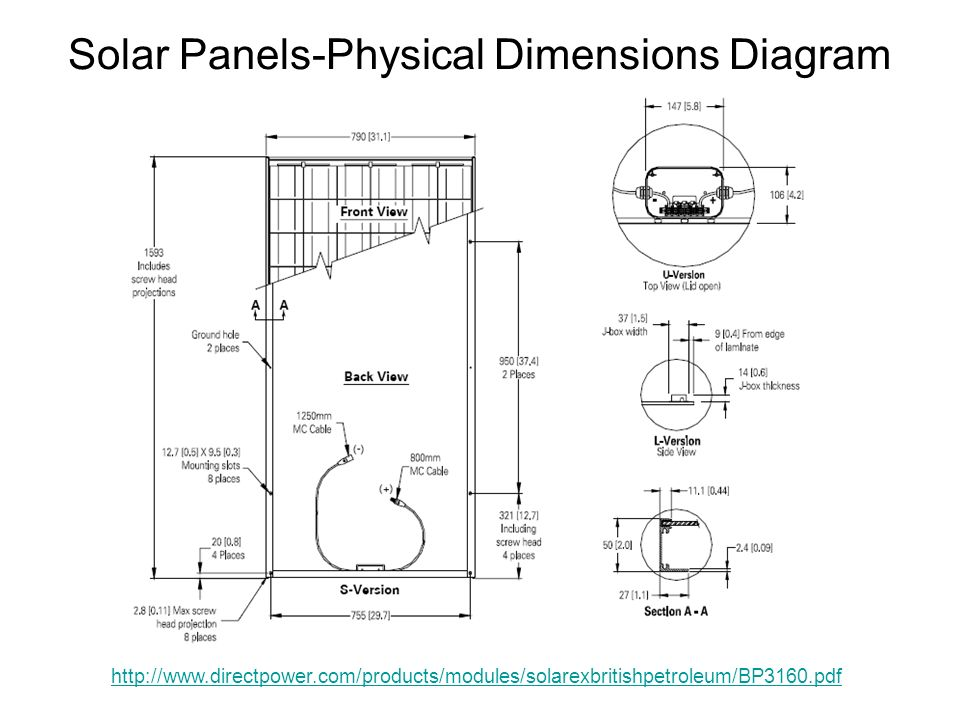 Solar Panels-Physical Dimensions Diagram