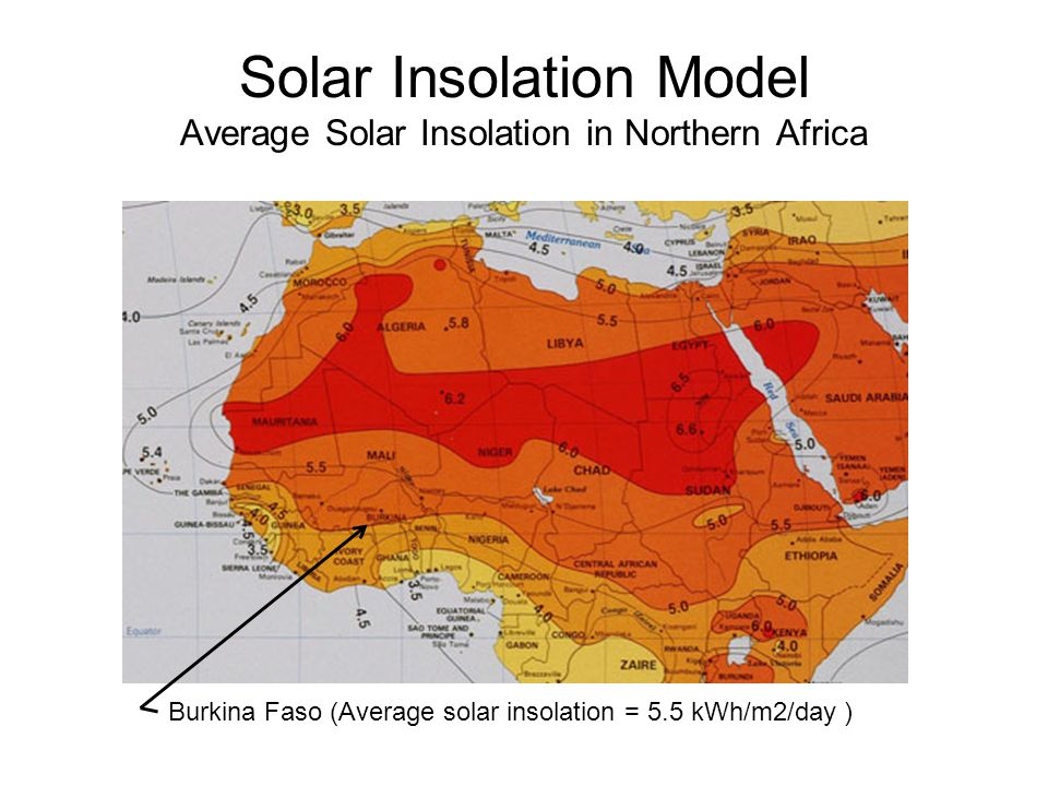 Solar Insolation Model Average Solar Insolation in Northern Africa