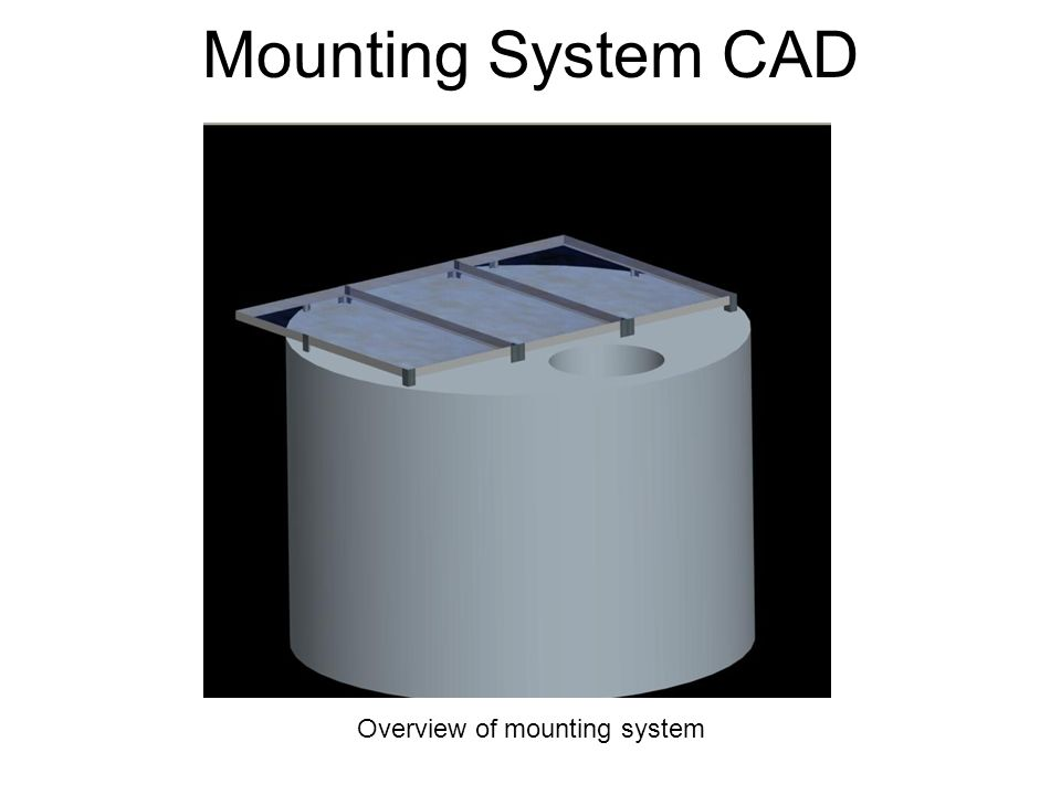 Overview of mounting system