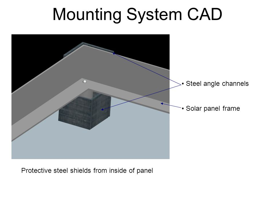 Mounting System CAD Steel angle channels Solar panel frame