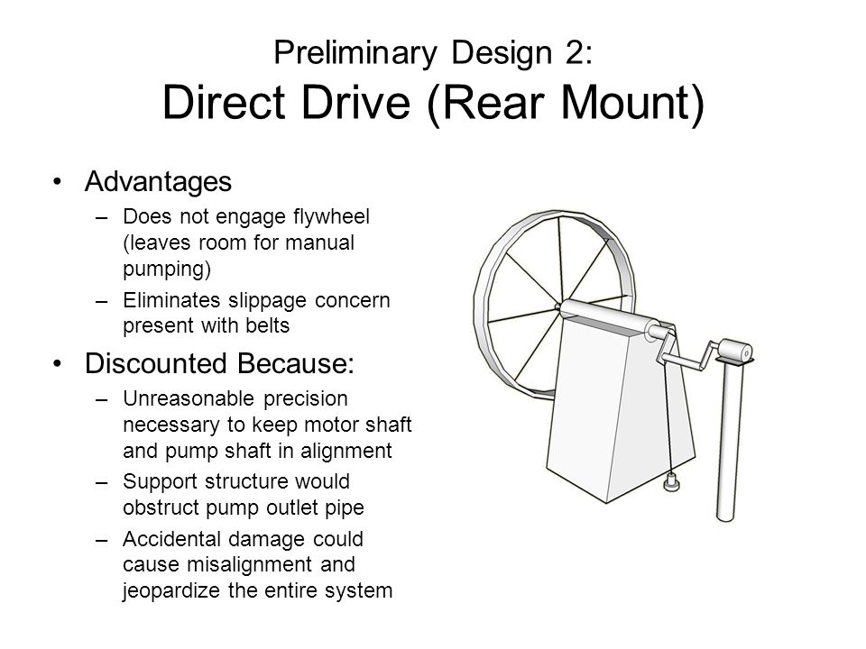 Preliminary Design 2: Direct Drive (Rear Mount)