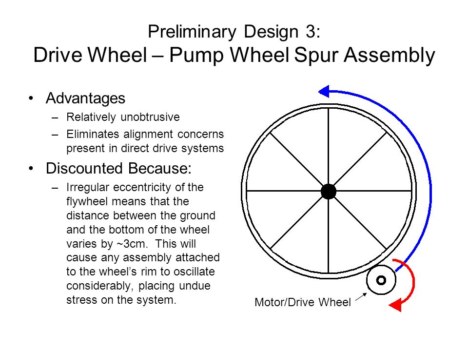 Preliminary Design 3: Drive Wheel – Pump Wheel Spur Assembly