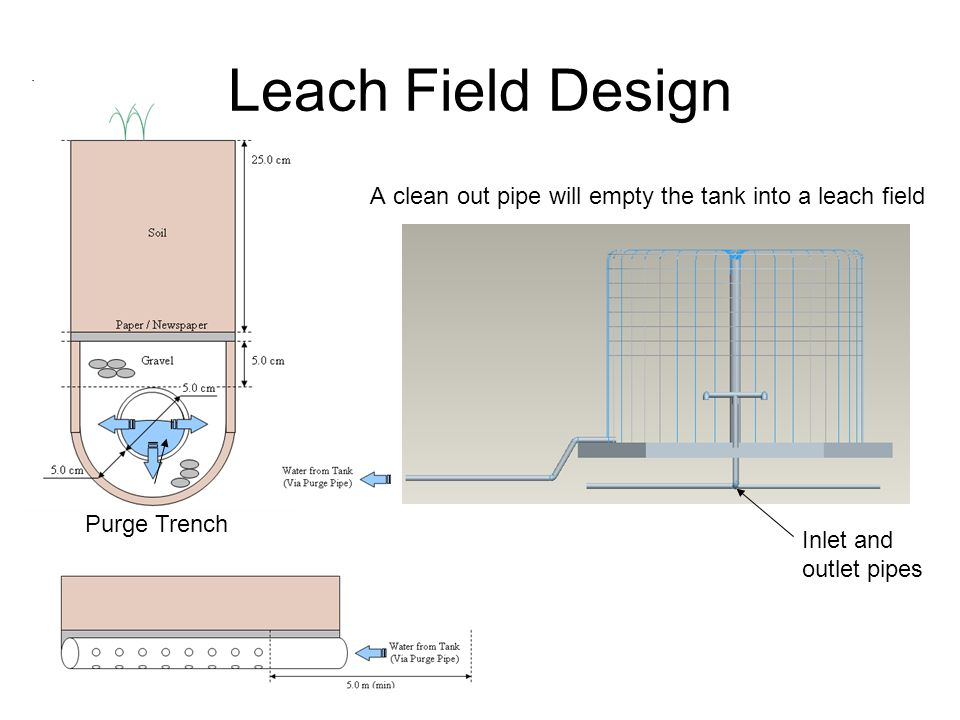 Leach Field Design A clean out pipe will empty the tank into a leach field.