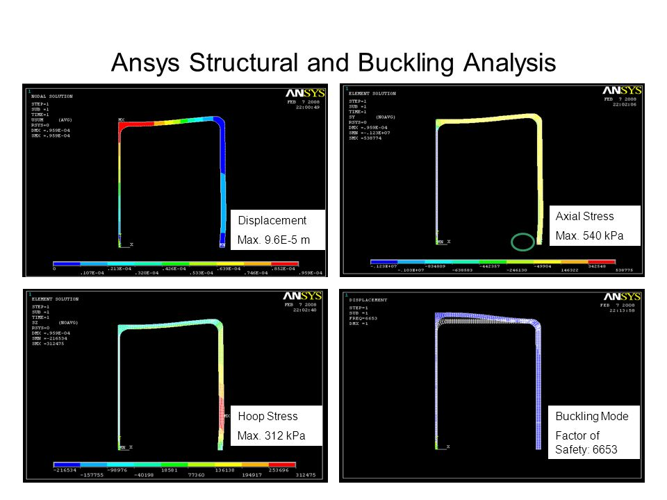 Ansys Structural and Buckling Analysis