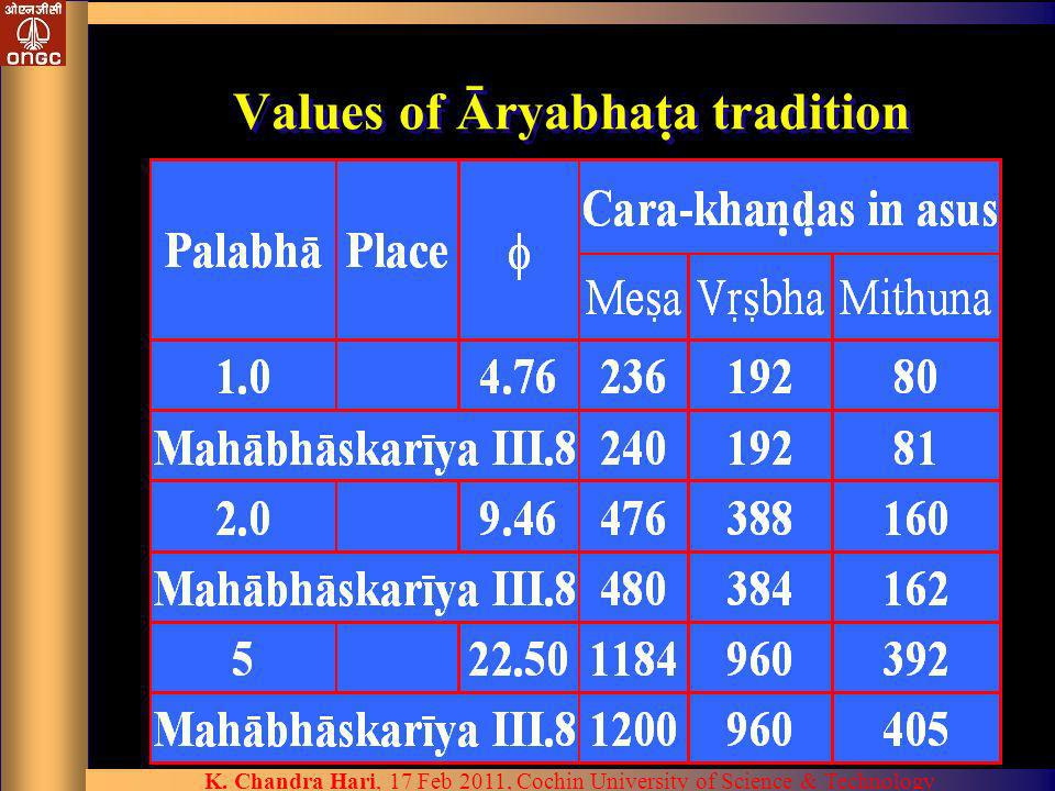 Values of Āryabhata tradition