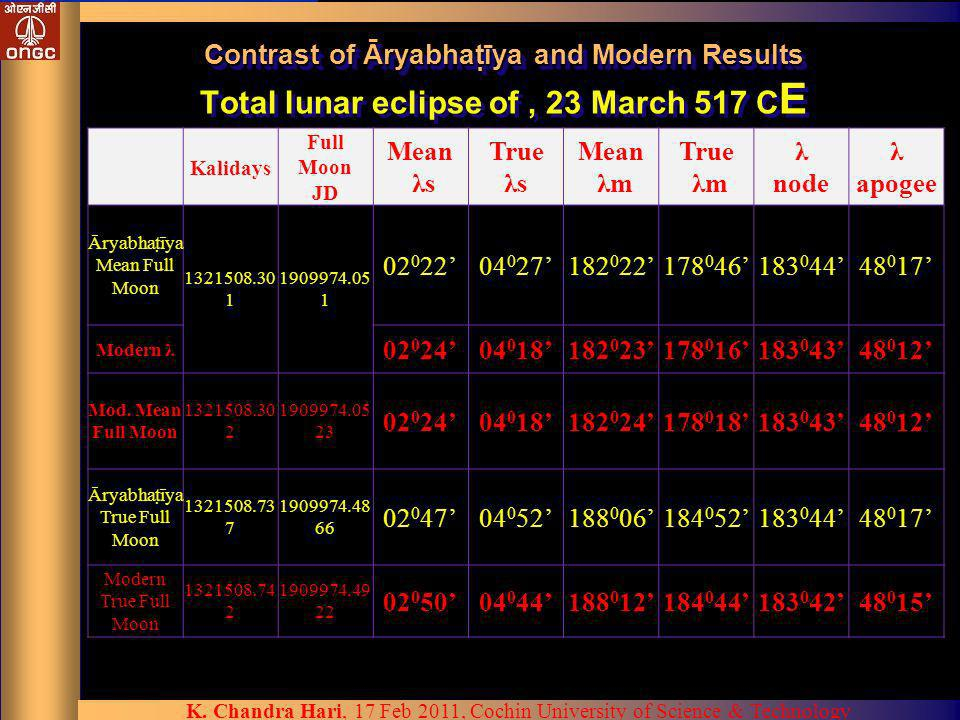 Contrast of Āryabhatīya and Modern Results Total lunar eclipse of , 23 March 517 CE