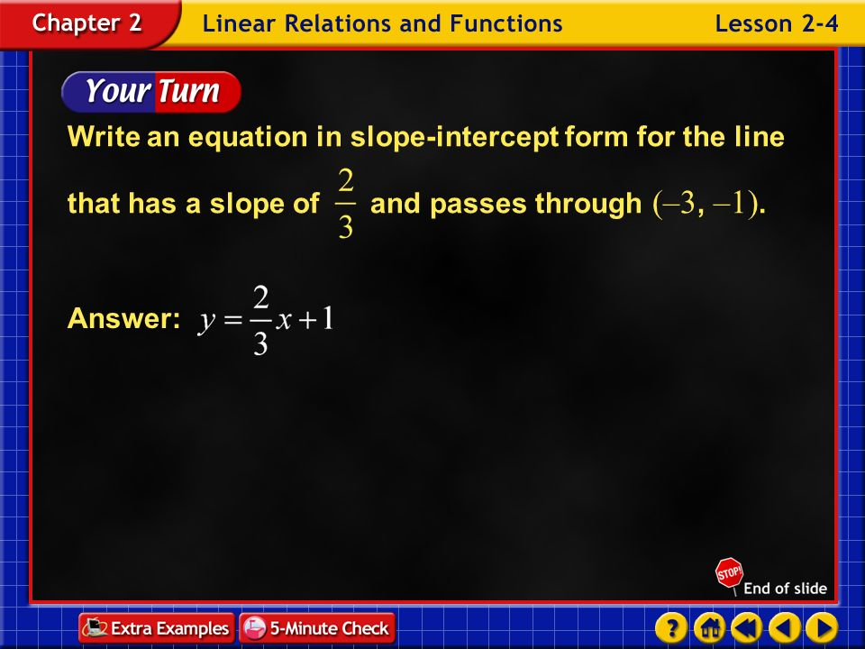 Write an equation in slope-intercept form for the line that has a slope of and passes through (–3, –1).