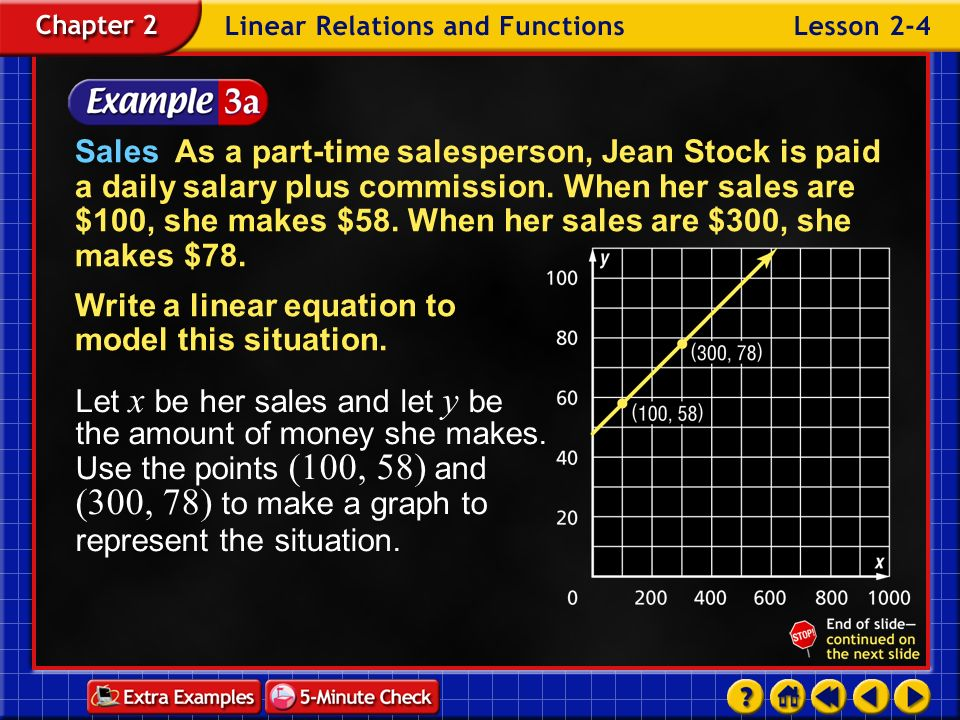 Write a linear equation to model this situation.