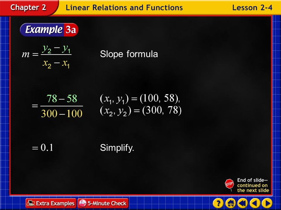 Slope formula Simplify. Example 4-3b