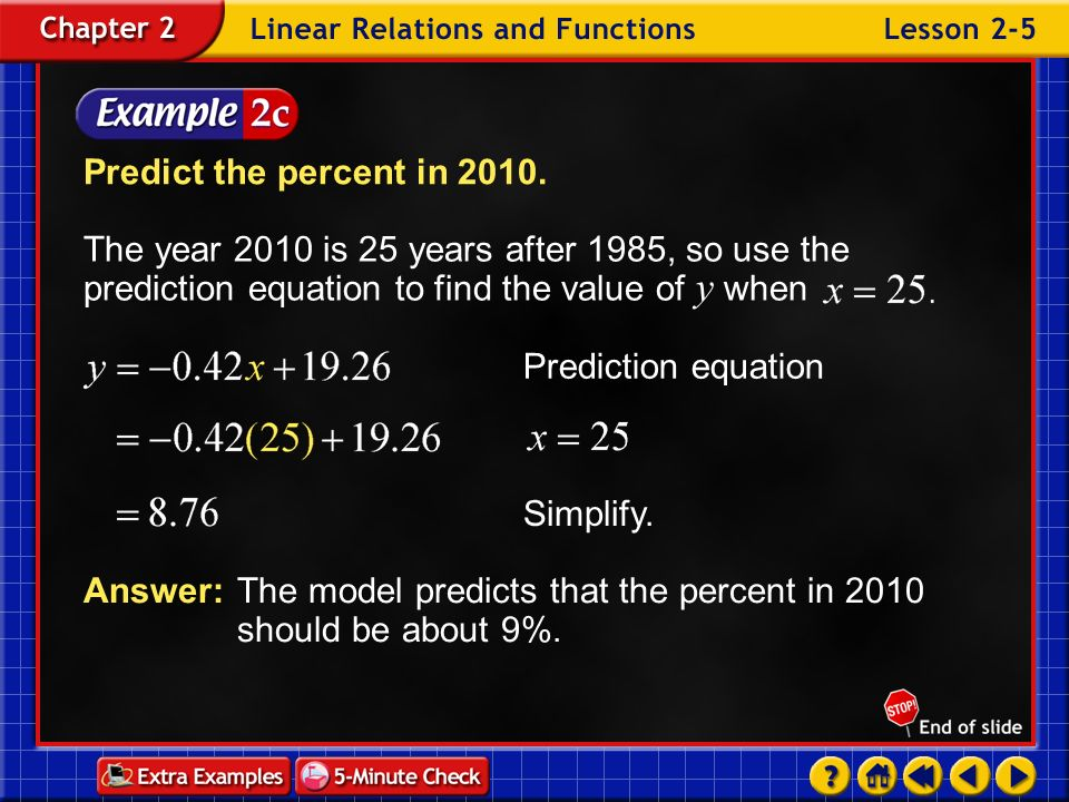 Predict the percent in 2010. The year 2010 is 25 years after 1985, so use the prediction equation to find the value of y when.