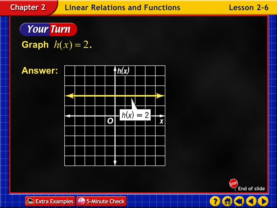 Graph Answer: Example 6-2b